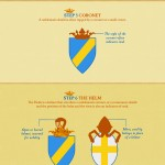 Family Crest Inforgraphic